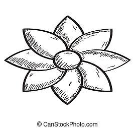 skicc, virág