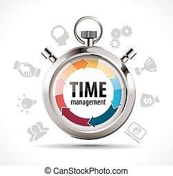stopperóra, vezetőség, fogalom, -, idő