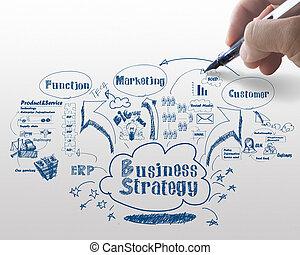 stratégia, ügy, eljárás