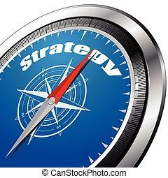 stratégia, iránytű