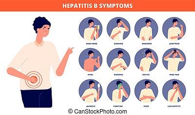 symptoms., rák, nap, vektor, signs., megelőzés, betegség, poszter, emberi, vagy, egészség, májgyulladásos, tudatosság, lakás, teljes, lakos, májgyulladás, türelmes, b betű, cirrózis