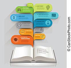szám, előjegyez, oktatás, nyílik, template., sablon, szövedék icons, tervezés, beszéd panama, lenni, használt, workflow, opciók, alaprajz, infographics., lábnyom, transzparens, ábra, feláll, konzerv