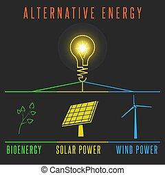 szélmalom, berendezés, self-healing, találékonyság, villamos energia, fogalom, fény, energiaforrás, elem, lámpa, nap-, világ, földdel feltölt, választás