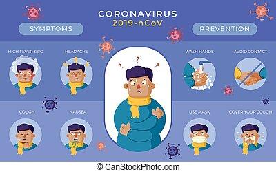 színezés, infographics, ibolya, megelőzés, vírus, structure., tünetek, covid-19, bekezdések