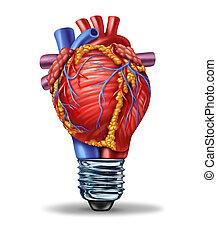 szív health, gondolat