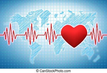 szív ritmus