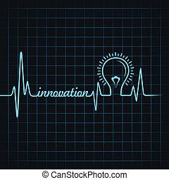 szívdobbanás, csinál, újítás, szó