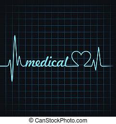 szívdobbanás, csinál, orvosi, szöveg