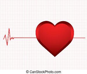 szívdobbanás, monitor