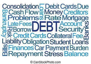 szó, felhő, adósság