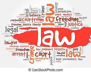 szó, felhő, törvény
