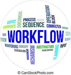 szó, -, felhő, workflow