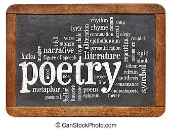 szó, költészet, felhő