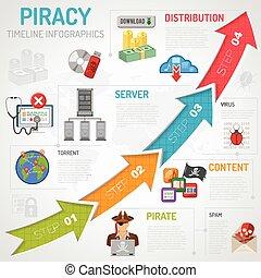 szabadalombitorlás, internet, infographics