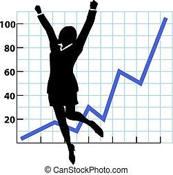személy, növekedés, siker, ügy, diagram