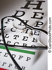 szemüveg, diagram, teszt, differenciálhányados, szem, összpontosít