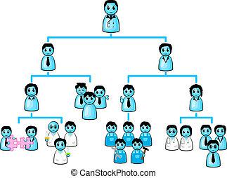 szervezet, társaság, diagram