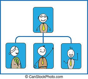 szervezet, vektor, diagram