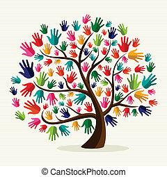 szolidaritás, kéz, színes, fa