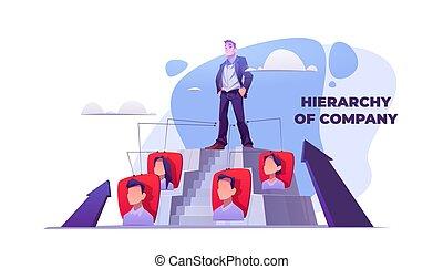 társaság, karrier, hierarchia, piramis