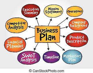 térkép, vezetőség, elme, terv, ügy