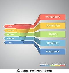 tölcsér, használt, illustr, marketing, értékesítések, analízis, arány, vektor
