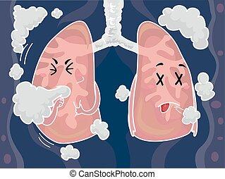 tüdő, kabala, dohányzik, köhög