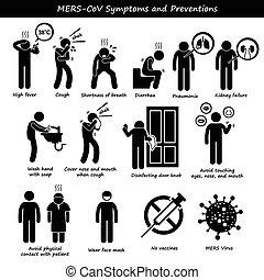 tünetek, mers-cov, vírus, preventions