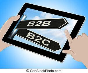 tabletta, ügy, b2b, rokonság, b2c, erőforrások, társas viszony