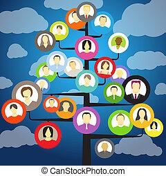 tagok, elvont, fa, avatars, közösség