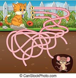 talál, mouse!, segítség, macska
