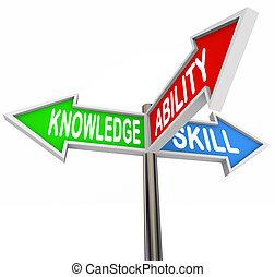 tanulás, tudás, szavak, cégtábla, ügyesség, 3-way, tehetség