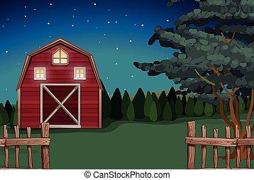 tanya, farmház, nighttime