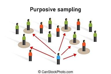 tart, minta, emberek, non-probability, módszer, mintavétel, csoport, statisztikai, purposive, módszer