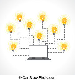 technológia, fogalom, újító