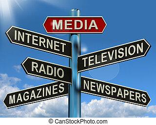 televízió, média, kiállítás, képeslapok, internet, hírlapok, útjelző tábla