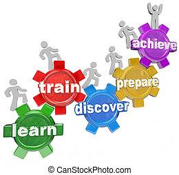 teljesít, gól, emberek, kiképez, sorozat, felfedez, szokás, feláll, feltűnő, vagy, diákok, fogaskerék-áttétel, mindegyik, misszió, különféle, tanul, mászik, elér, bekapcsol