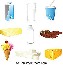termék, tejcsarnok