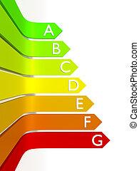 termelékenység, energia, grafikus