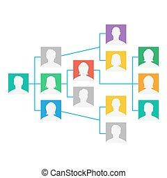 terv, colleagues, dolgozó, diagram, ábra, ábra, hierarchikus, együtt., vector., befog, szervezet