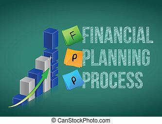 tervezés, ábra, process., anyagi, ügy