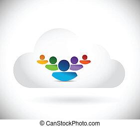 tervezés, felhő, ábra, emberek