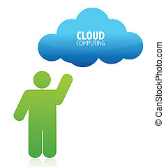 tervezés, felhő, ábra, kiszámít