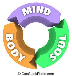 test, elme, nyílvesszö, lélek, egészség, wellness, karika, biciklizik