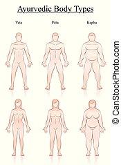 hogyan lehet eltávolítani a zsírt a hasamon