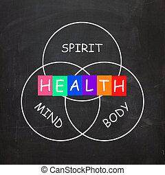 test, mindfulness, erőforrások, elme, egészség, lélek