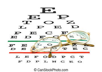 látási teszt diagram betűmérete)