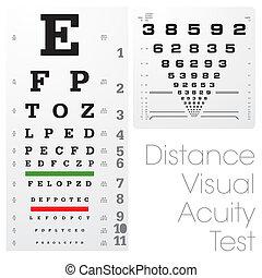 teszt, távolság, látási, élesség