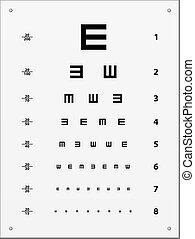 táblázat nézet teszt)