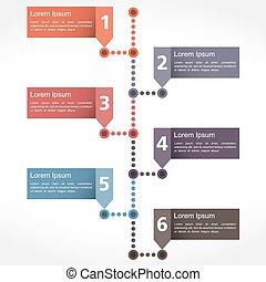 timeline, tervezés